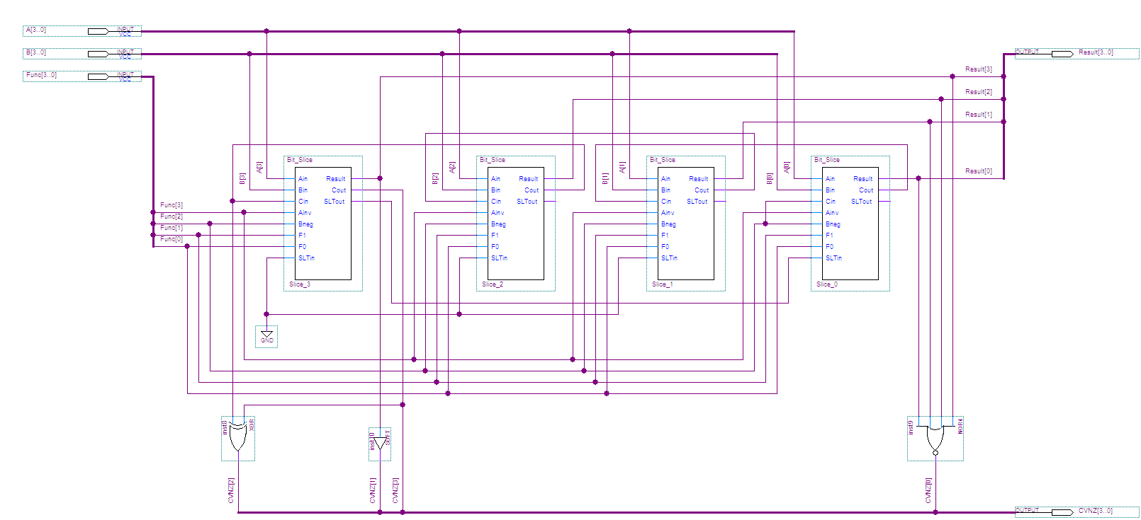 MIPS ALU schematic diagram