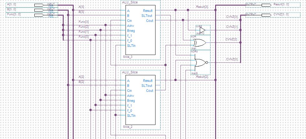 CS-343 Assignment 3